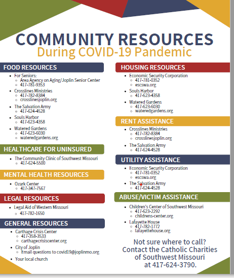 Listing of Community Organizations Active in Disaster